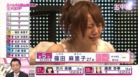 【AKB48G】おまいらが今年最も涙した瞬間