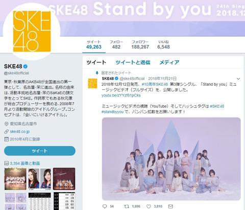 【Twitter】SKEBINGO放送でSKE48公式のフォロワーが69人増える。なおライバルの乃木坂は…