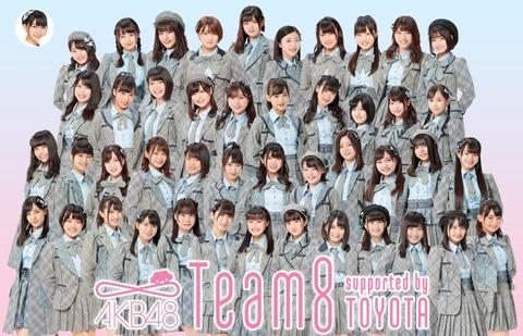 【AKB48】8の日に発表されるサプライズを予想するスレ【チーム8】
