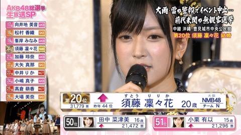 【NMB48】須藤凜々花の件をよく思っていない女が結構いるのが意外
