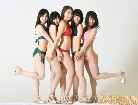 【AKB48】さっほー・さっきー・茂木・ゆいりー・あやなん、この5人だったら誰と付き合いたい?