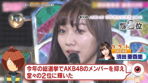 【SKE48 】須田亜香里さん、鬼太郎の父さんにプロフィール紹介される
