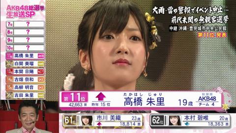 【悲報】NMB48須藤凜々花、ファンの「本当に卒業しちゃうの?」 という質問に「まだ分かんないです」