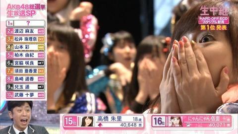 【HKT48】指原莉乃ってワイプで無表情の時多いよな