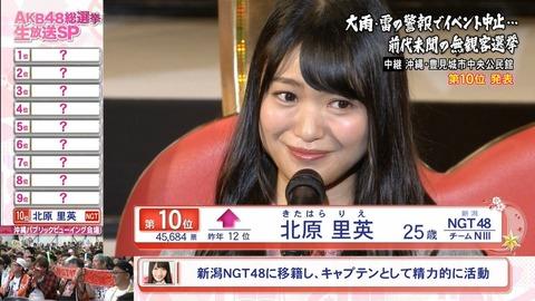 【AKB48総選挙】NGT48北原里英の2~3万票を譲り受けるメンバーって誰?