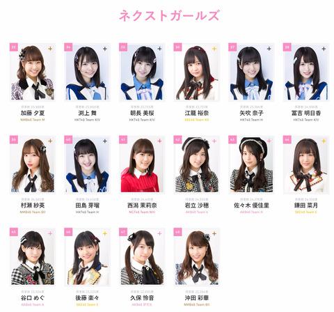 【AKB48総選挙】ネクストガールズ(33位~48位)【AKB48 49thシングル選抜総選挙】