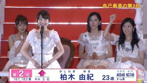 【AKB48総選挙】柏木由紀って手越の件がなかったら一位になれてた?