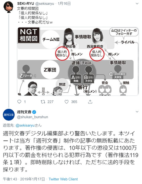 【NGT48暴行事件】事件直後って文春とDMMの圧が凄かったよなwwwwww