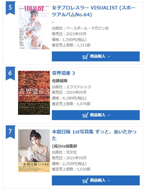 【NGT48】本間日陽1st写真集「ずっと、会いたかった」2週目売上1,030部