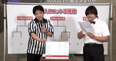 【朗報】AKB48グループじゃんけん大会、予備選でトップリード復活www