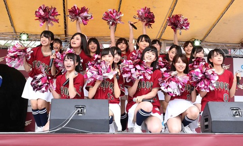 【AKB48】チーム8のカメコが使ってる機材の値段www
