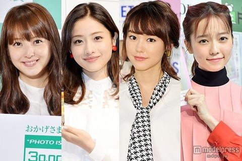 【悲報】AKB48島崎遥香さん「世界で最も美しい顔100人」でランクダウン