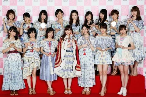 【AKB48G】一握りの選抜しか輝けない今のシステムもうやめないか?