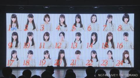 【SHOWROOM】荻野由佳「NGT48は常に新鮮さを出すためセンターを固定しない新しいやり方のグループなんです」