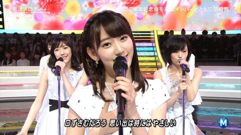 【HKT48】さくちゃんが稲森いずみみたいになってしまってショック・・・【宮脇咲良】