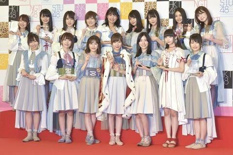 【AKB48総選挙】来年は松井珠理奈vs宮脇咲良で煽るんだろうけどさすがに弱くないか?