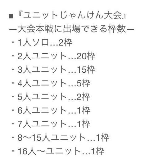 【AKB48G】じゃんけん大会のユニット枠数がおかしすぎる件