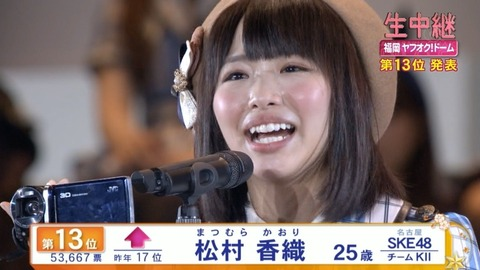 【SKE48】松村香織が総選挙に出馬しなかった理由って何?