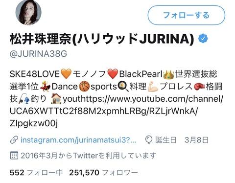 【元SKE48】松井珠理奈さん、Twitterプロフィールに「モモノフ」を追加する