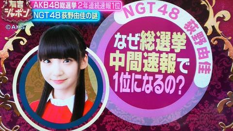 【NGT48】荻野由佳が「有吉ジャポン」で総選挙不正投票と中井りかとの不仲説をネタする