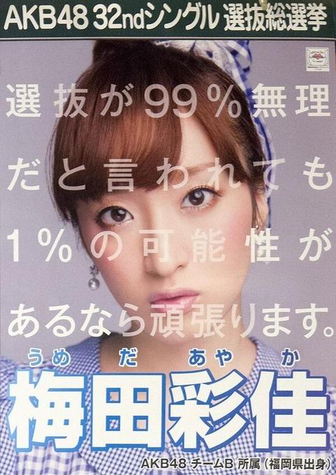 【AKB48】総選挙発表後の梅田彩佳応援スレの様子