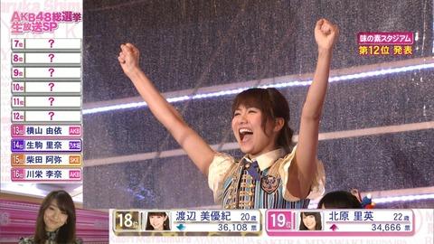 【SKE48】宮澤佐江の異常なまでの人気維持力って何なの?