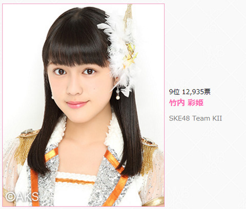 SKE48って速報9位の竹内彩姫みたいな無名メンバーを押し上げるの好きだよね
