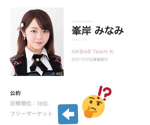 【AKB48総選挙】峯岸みなみ「選抜に入ったら私物を売ります」
