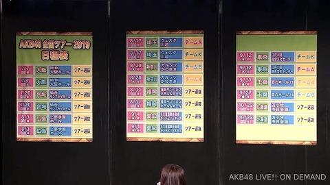 【朗報】AKB48の単独で4年ぶりの全国ツアー開催決定!