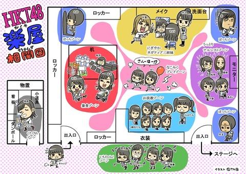【HKT48】田島芽瑠の暴食ゾーン・・・これさえなければ今頃は・・・