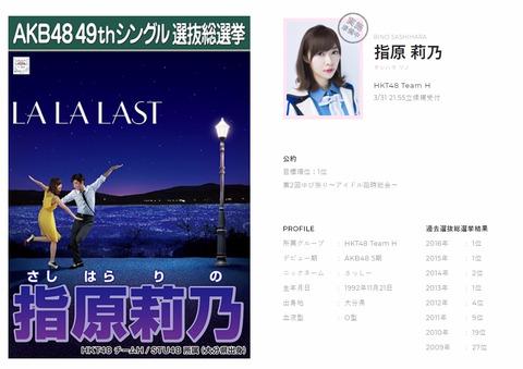 【AKB48総選挙】指原莉乃の公約、第2回ゆび祭りが開催される気配がない