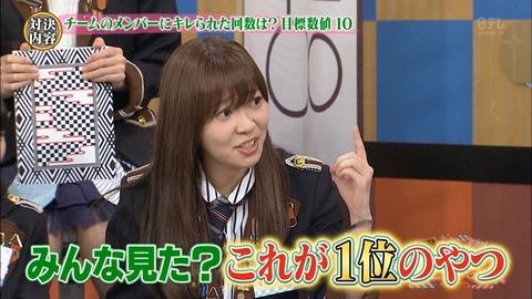 【AKB48G】指原でさえNHKで冠番組を持ったりしてるのに指原よりカワイイメンバーは何やってるの?