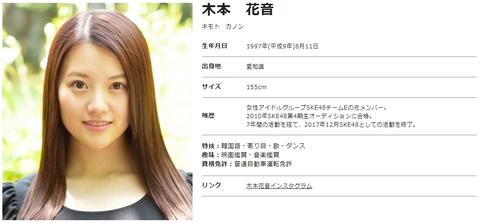 【元SKE48】木本花音が「ノックアウト」所属を発表!
