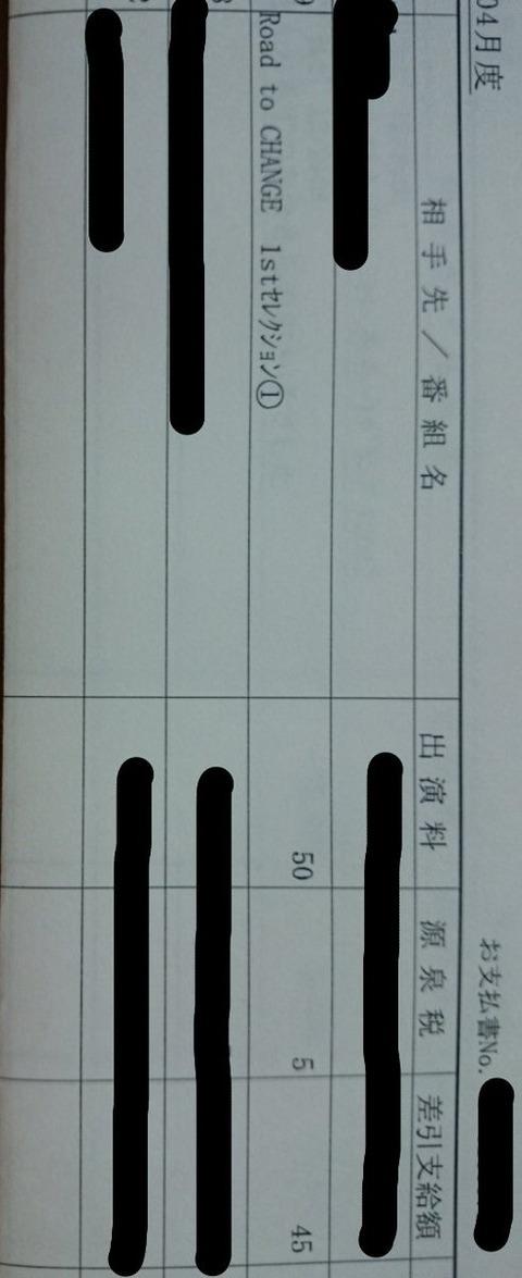 吉本興業、ライブ出演のギャラが50円とバラされて絶賛炎上中