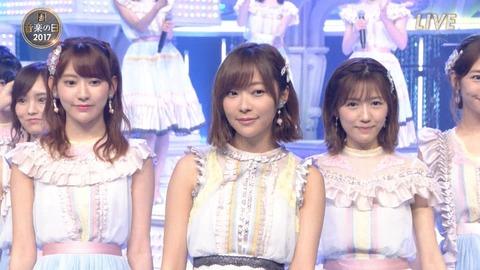 【AKB48G】いずれセンターに立つだろうなと思ったメンバー