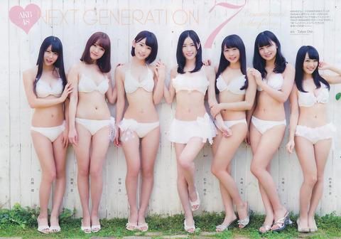 【AKB48】こじまこちゃんの体最高ですわやっぱ!【小嶋真子】