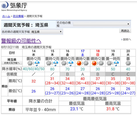 【悲報】AKB48全国ツアー、8月17日の埼玉の最高気温が40℃www