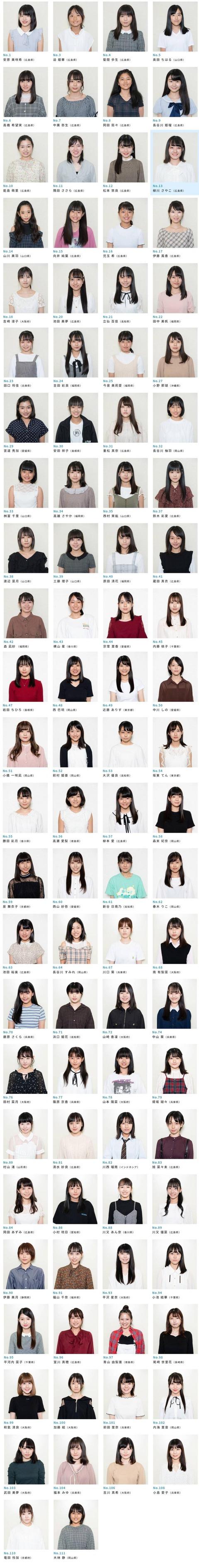 【STU48】2期生候補、瀧野由美子クラスがゴロゴロいるwww