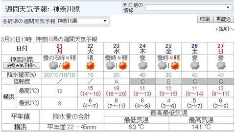 【気象庁発表】3/26、27の天気予報キタ━━━(゚∀゚)━━━!!【高橋みなみ卒業コンサート】