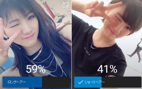 【AKB48】岡田奈々がGoogle+でロングとショートどっちがいいかアンケートした結果がこちら