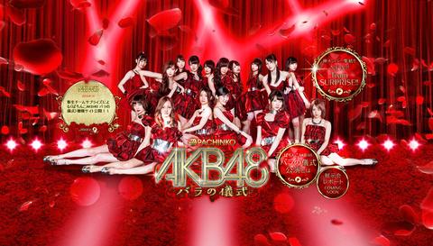 【ぱちスロAKB】チームサプライズメンバーの人気ランキング発表!これぞガチランキング!!!【バラの儀式】