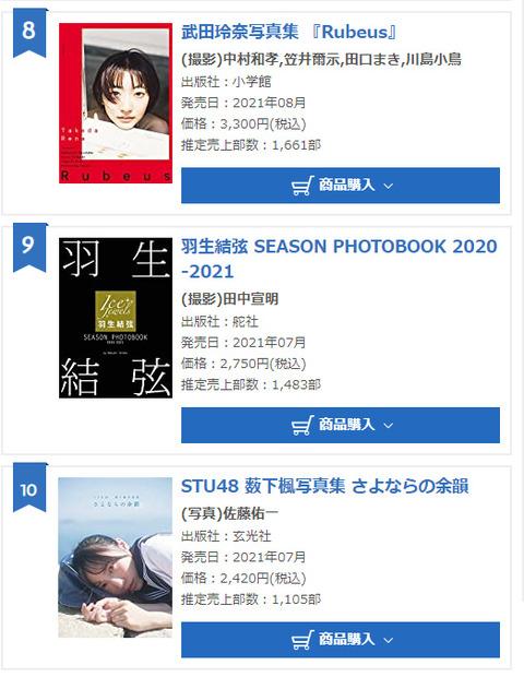 【STU48】薮下楓写真集売上 2週目1,105部で累計2,062部、イコラブ野口は2週目圏外へ