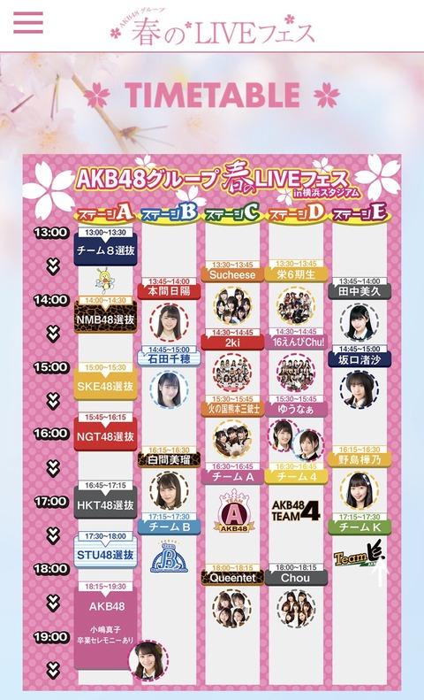 「AKB48グループ春のLIVEフェス」詳細発表キタ━━━(゚∀゚)━━━!!