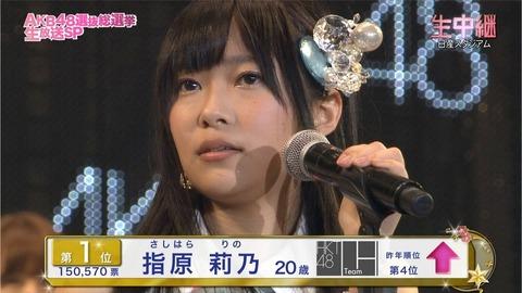 【AKB48G】2年前の人に言っても信じてもらえなさそうなこと