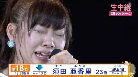 【AKB48総選挙】宮澤佐江卒業で須田亜香里の選抜復帰確定か?