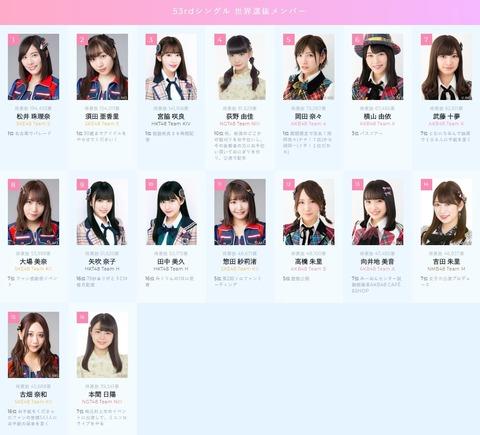 screenshot-www.akb48.co.jp-2018.06.16-21-14-46