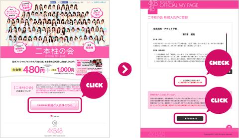 【AKB48総選挙】そもそも柱王って本当に存在するの?【リクアワ】