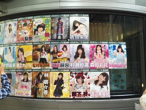 【AKB48G】41thシングル総選挙ポスター画像まとめ【その1】