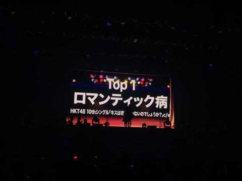 【AKB48G】リクエストアワーセットリスト ベスト50 2020、1位はHKT48のロマンティック病