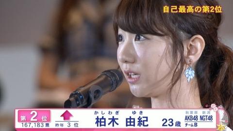 【AKB48総選挙】ちょ待って!新潟開催ってことはゆきりん1位確定じゃん!【柏木由紀】